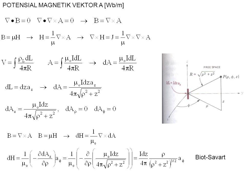 POTENSIAL MAGNETIK VEKTOR A [Wb/m]